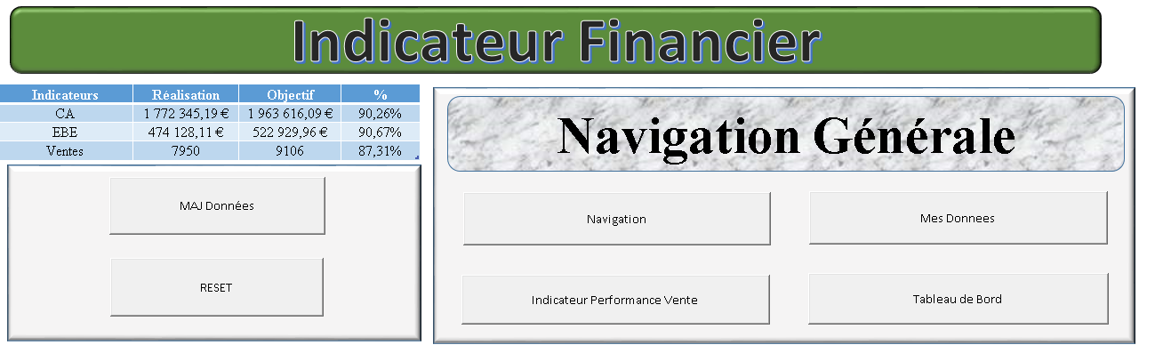 Indicateur Financier